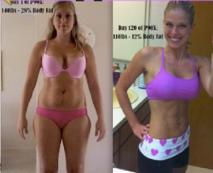 What Is The Beachbody Challenge What Is A Challenge Group